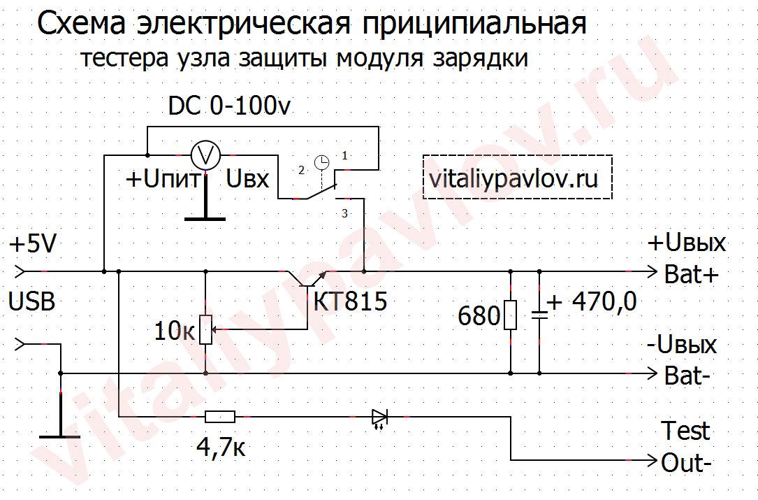 tester-uzla-zashhity-modulya-z