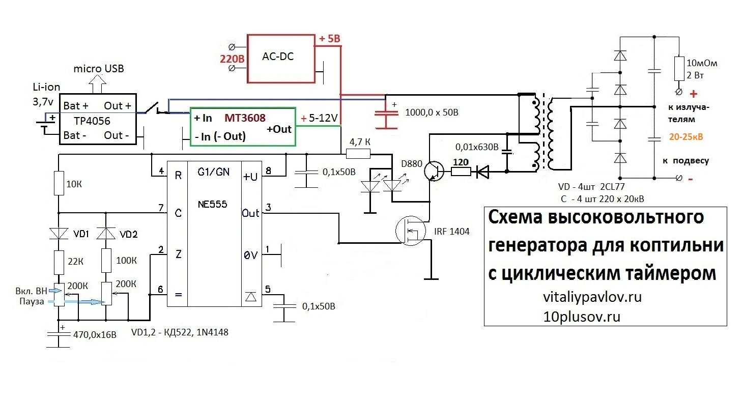generator-s-tajmerom